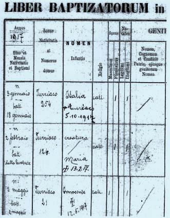 """Particolare della pagina 188 del """"VII Liber Baptizatrum"""" della Parrocchia di Turriaco, relativo all'anno 1917"""