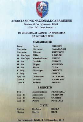 La targa con i nomi dei caduti