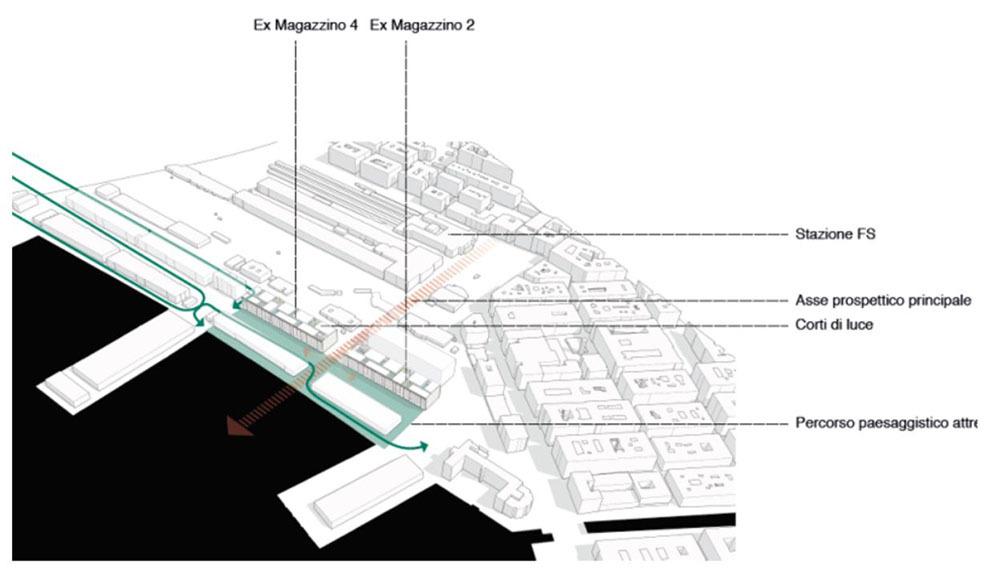 """Un'altra descrizione del progetto """"Porto vecchio"""" (ph. Regione FVG)"""